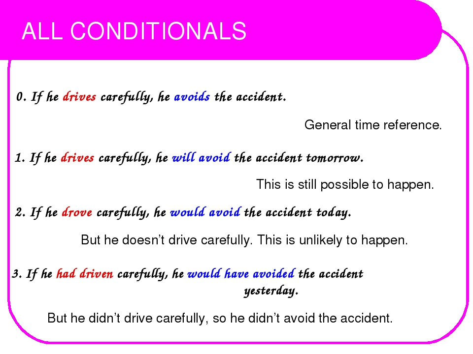 ALL CONDITIONALS 0. If he drives carefully, he avoids the accident. General t...