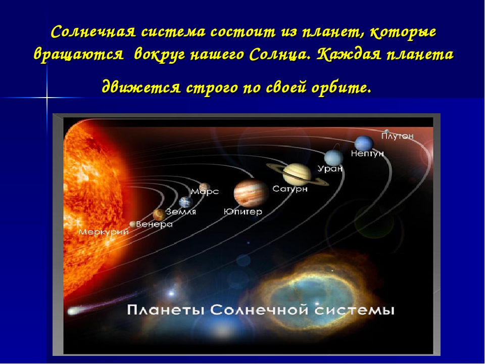 Солнечная система состоит из планет, которые вращаются вокруг нашего Солнца....