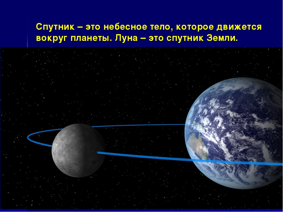 Спутник – это небесное тело, которое движется вокруг планеты. Луна – это спут...