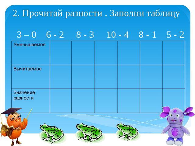 2. Прочитай разности . Заполни таблицу 3 – 0 6 - 2 8 - 3 10 - 4 8 - 1 5 - 2 У...