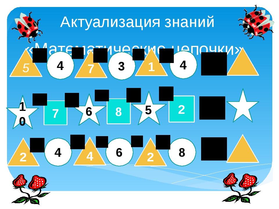 Актуализация знаний «Математические цепочки» 5 1 7 2 4 2 4 6 4 4 3 8 10 6 5 7...