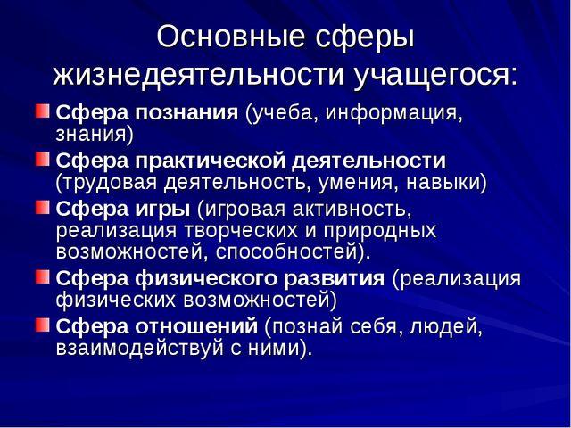 Основные сферы жизнедеятельности учащегося: Сфера познания (учеба, информация...