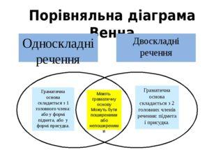 Мають граматичну основу Можуть бути поширеними або непоширеними Граматична о