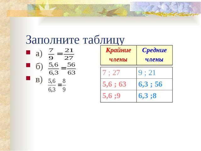 Заполните таблицу а) б) в) Крайние членыСредние члены 7 ; 279 ; 21 5,6 ; 63...