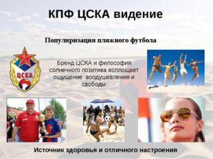 КПФ ЦСКА видение Популяризация пляжного футбола Бренд ЦСКА и философия солнеч