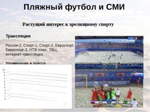 Пляжный футбол и СМИ Растущий интерес к зрелищному спорту Трансляции Россия-2