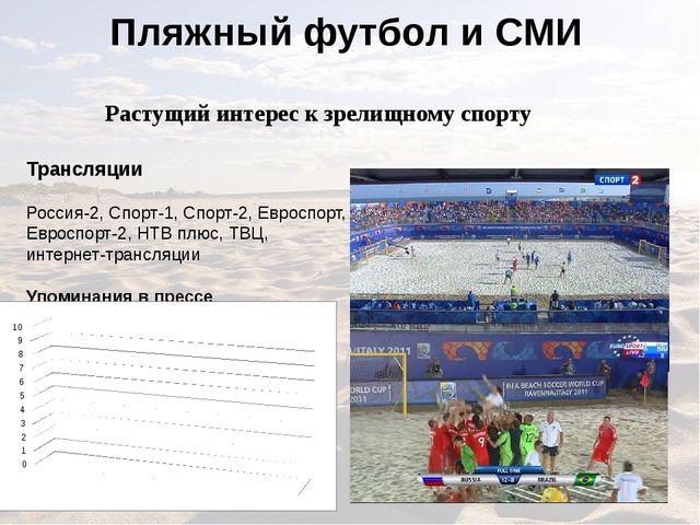 Пляжный футбол и СМИ Растущий интерес к зрелищному спорту Трансляции Россия-2...