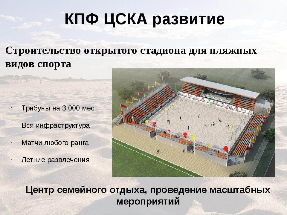 КПФ ЦСКА развитие Строительство открытого стадиона для пляжных видов спорта Т...
