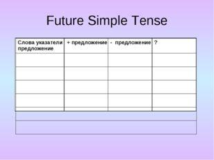 Future Simple Tense  Слова указатели + предложение - предложение ? предлож