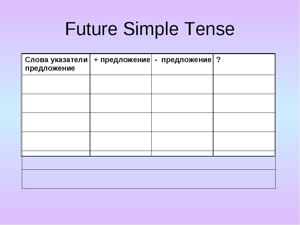 Future Simple Tense  Слова указатели + предложение - предложение ? предлож...