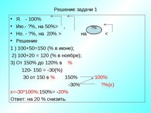 Решение задачи 1 Я. - 100% Ию.- ?%, на 50%> , Но. - ?%, на 20% > на < Решение