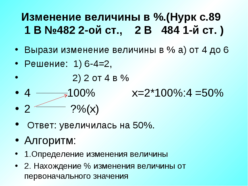 Изменение величины в %.(Нурк с.89 1 В №482 2-ой ст., 2 В 484 1-й ст. ) Вырази...