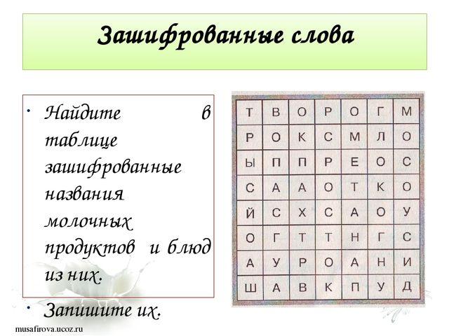 Зашифрованные слова Найдите в таблице зашифрованные названия молочных продукт...