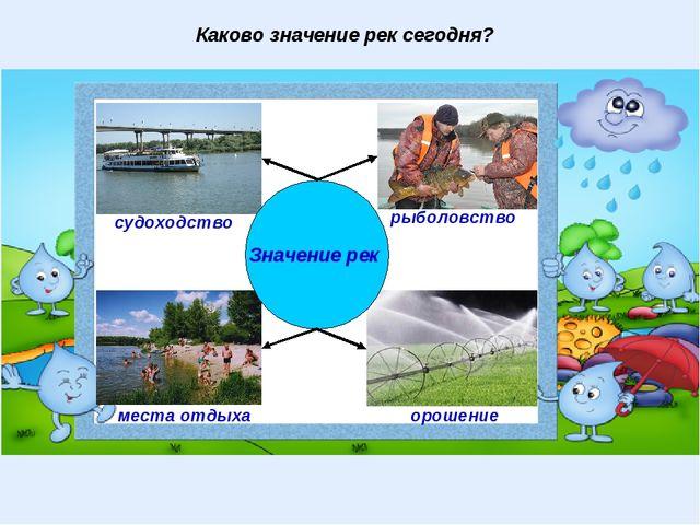 Каково значение рек сегодня? Значение рек рыболовство судоходство места отдых...