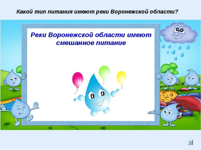 Какой тип питания имеют реки Воронежской области? Реки Воронежской области им...
