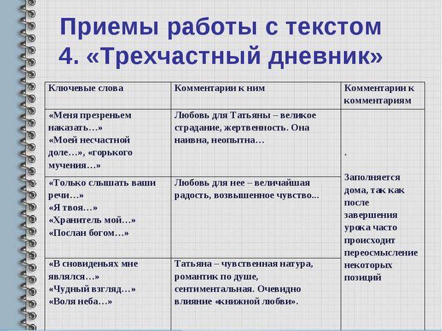 Приемы работы с текстом 4. «Трехчастный дневник» Ключевые слова Комментарии...