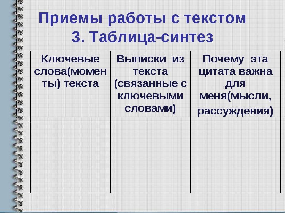 Приемы работы с текстом 3. Таблица-синтез Ключевые слова(моменты) текстаВыпи...