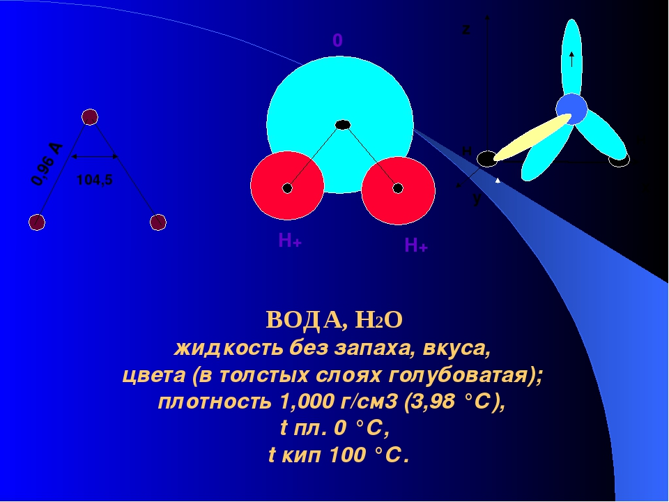 ВОДА, Н2О жидкость без запаха, вкуса, цвета (в толстых слоях голубоватая); пл...