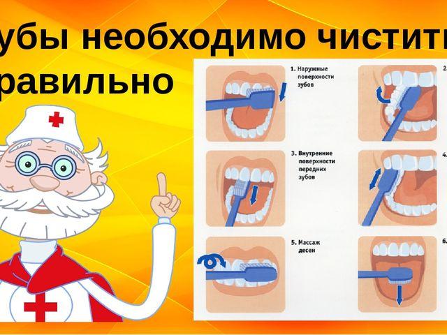Зубы необходимо чистить правильно
