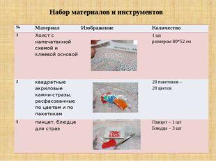 Набор материалов и инструментов № Материал Изображение Количество 1 Холст с н