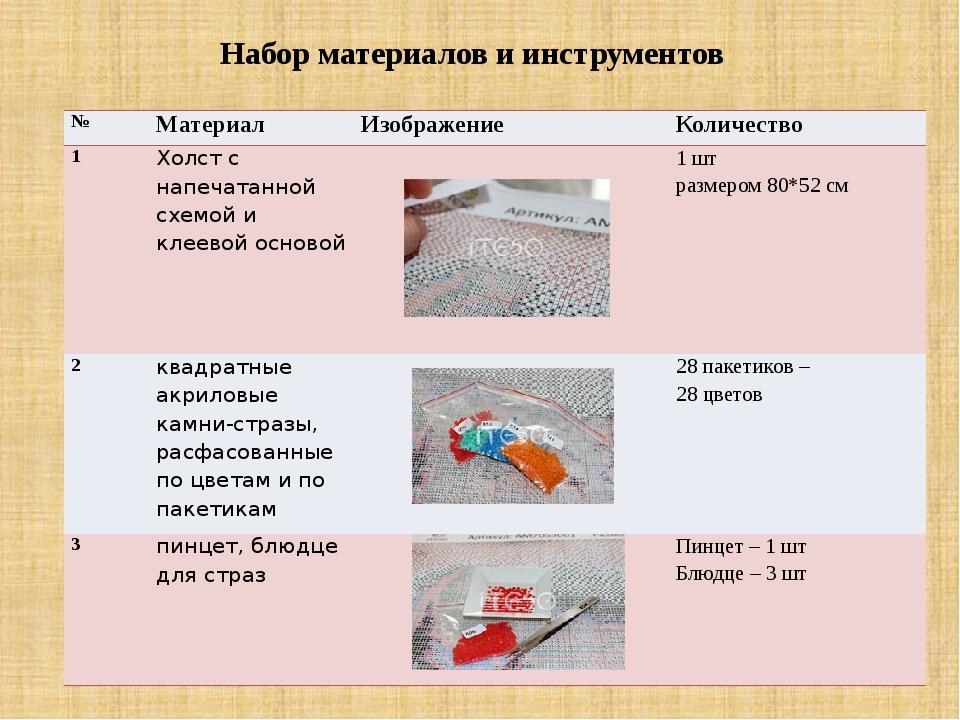 Набор материалов и инструментов № Материал Изображение Количество 1 Холст с н...