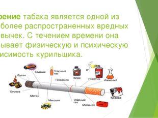 Курениетабака является одной из наиболее распространенных вредных привычек.