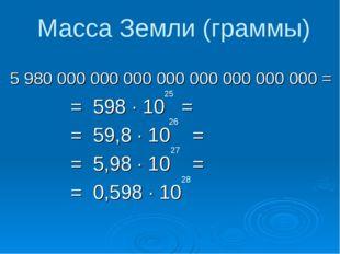 5 980 000 000 000 000 000 000 000 000 = = 598 ∙ 10 = = 59,8 ∙ 10 = = 5,98 ∙ 1