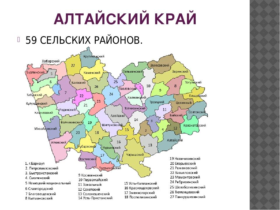 Схема алтайского края по районам