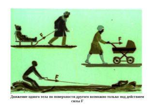 Движение одного тела по поверхности другого возможно только под действием си