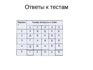 Ответы к тестам Вариант Номервопроса и ответ 2 1 3 4 5 А В Б А Б Д Б А В А Г