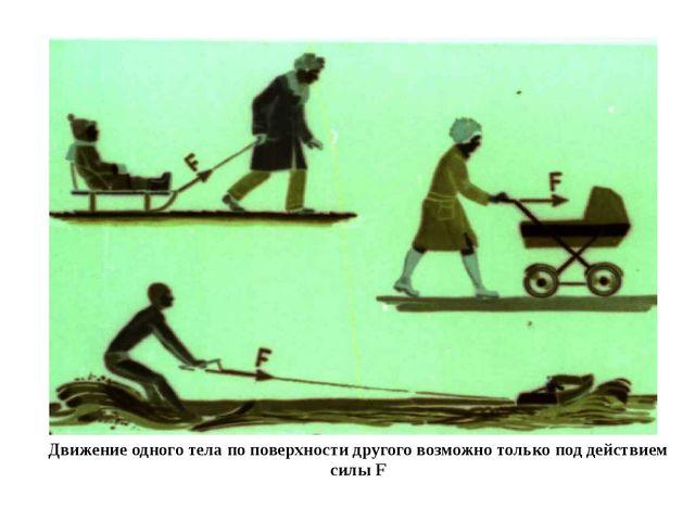 Движение одного тела по поверхности другого возможно только под действием си...