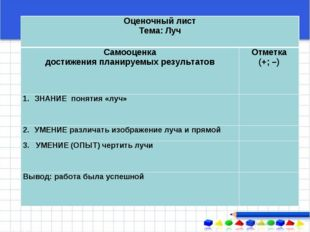 Оценочный лист Тема: Луч Самооценка достижения планируемых результатов Отм