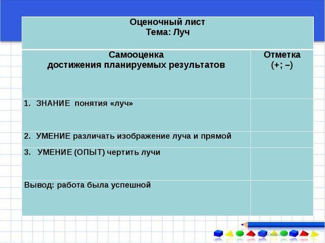 Оценочный лист Тема: Луч Самооценка достижения планируемых результатов Отм...