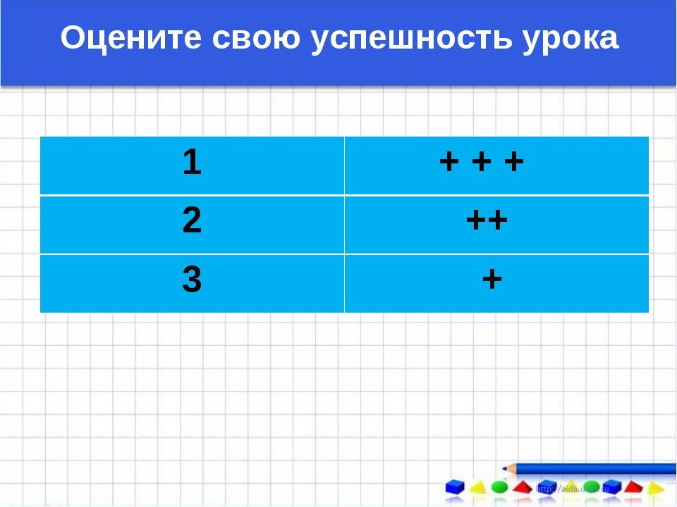 Оцените свою успешность урока 1+ + + 2++ 3+