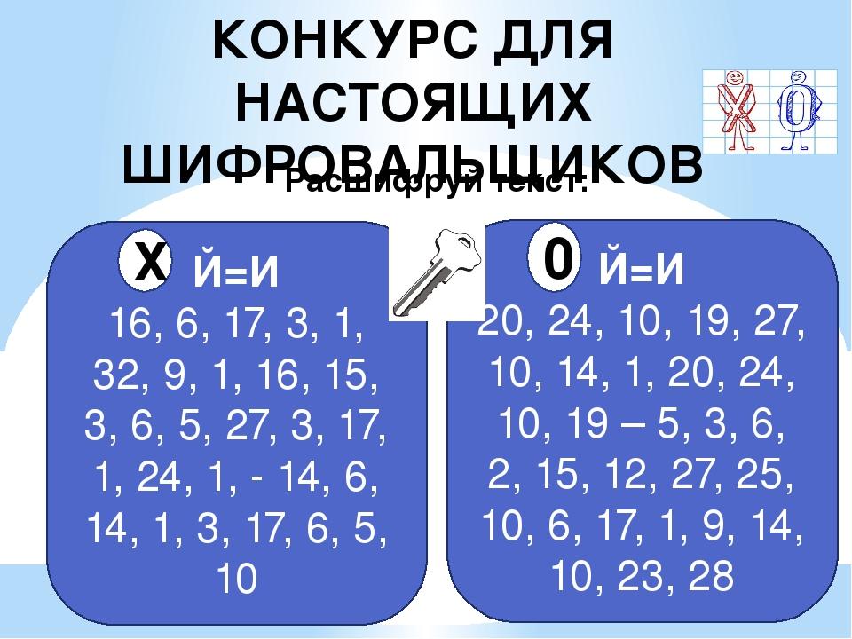 КОНКУРС ДЛЯ НАСТОЯЩИХ знатоков родного края Профессии Кузбасса