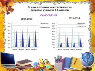 Оценка состояния психологического здоровья учащихся 1-5 классов 2014-2015 201