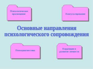 Психодиагностика Психологическое просвещение Коррекция и развитие личности Ко
