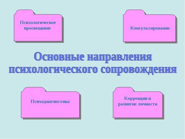 Психодиагностика Психологическое просвещение Коррекция и развитие личности Ко...