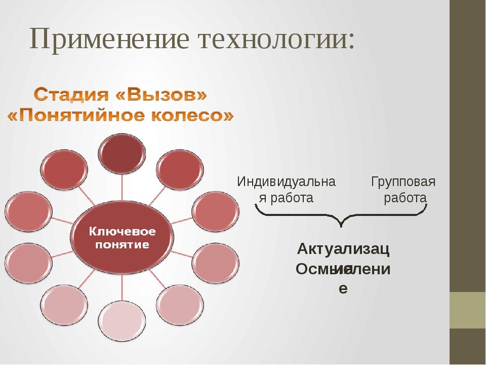 Применение технологии: Индивидуальная работа Групповая работа Актуализация Ос...