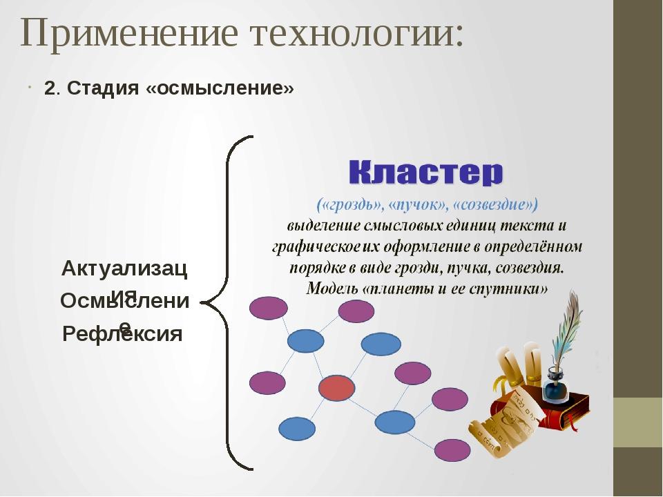 2. Стадия «осмысление» Применение технологии: Актуализация Осмысление Рефлексия