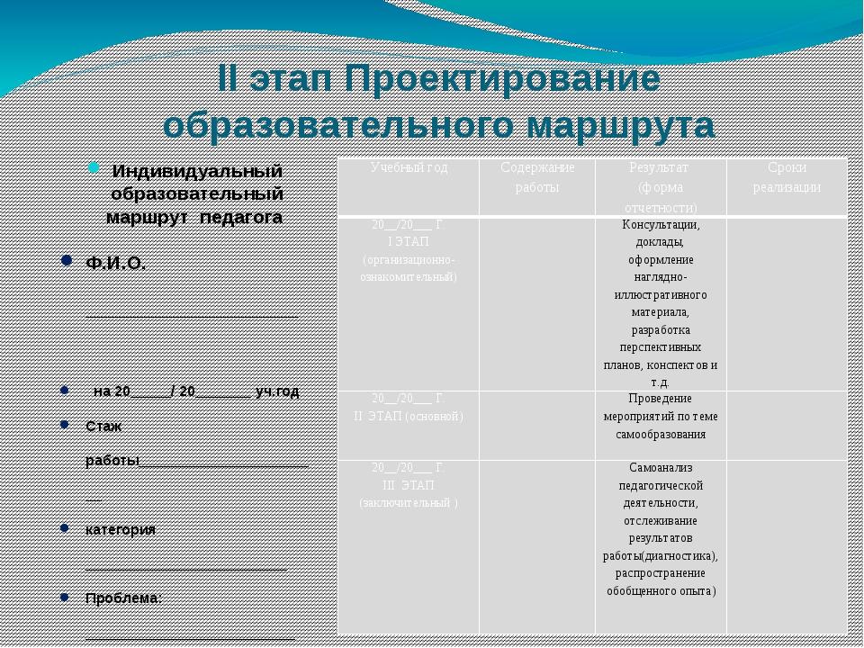 II этап Проектирование образовательного маршрута Индивидуальный образовательн...