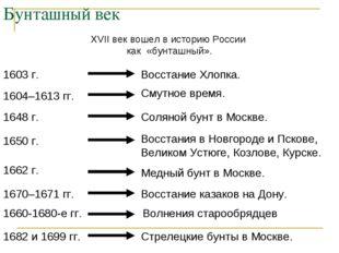 Бунташный век XVII век вошел в историю России как «бунташный».  1603 г. Вос