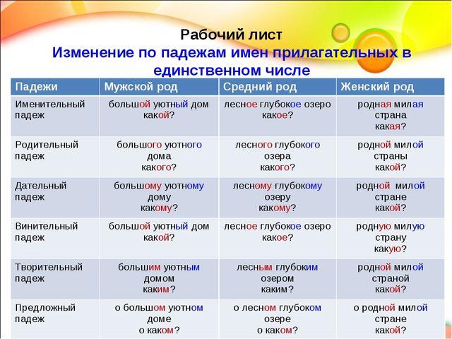 Рабочий лист Изменение по падежам имен прилагательных в единственном числе П...