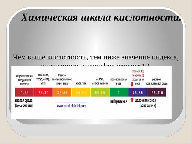 Химическая шкала кислотности. Чем выше кислотность, тем ниже значение индек...