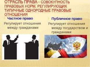 Частное право Регулирует отношения между гражданами Публичное право Регулируе