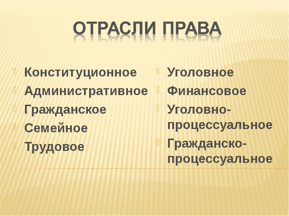 Конституционное Административное Гражданское Семейное Трудовое Уголовное Фина...