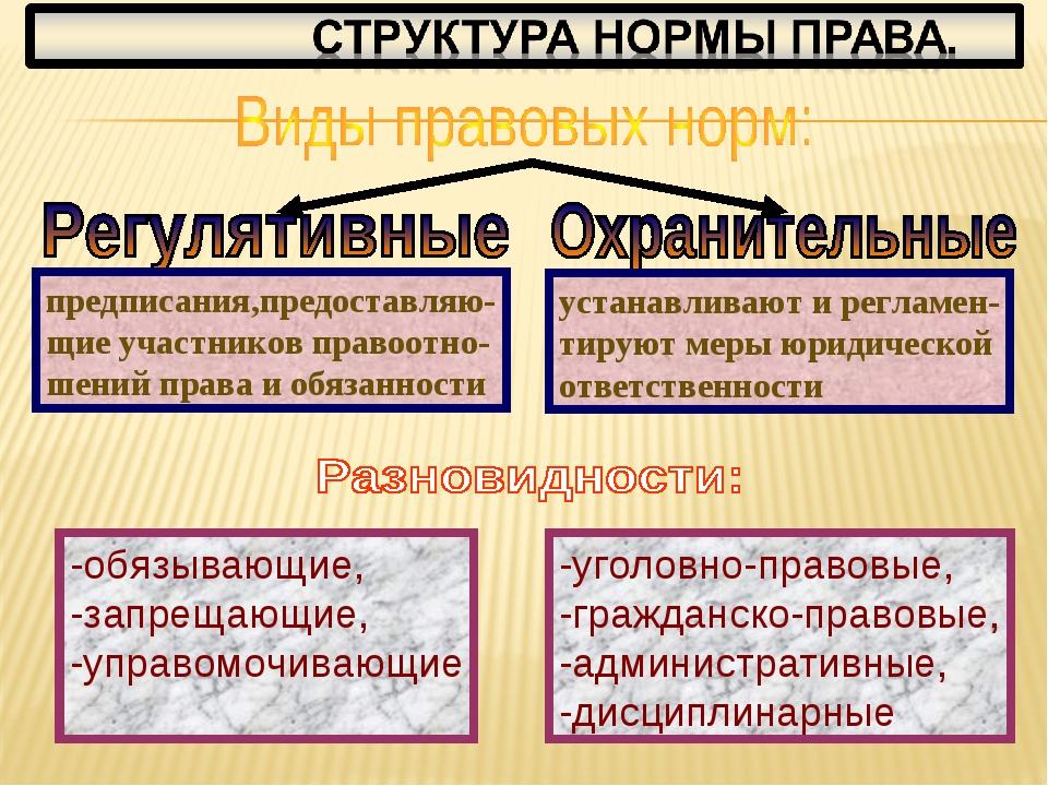 -уголовно-правовые, -гражданско-правовые, -административные, -дисциплинарные...
