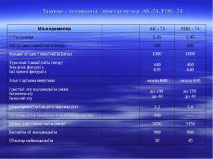 Тактико – техникалық мінездемелер АК -74, РПК - 74 МінездемелерАК - 74РПК