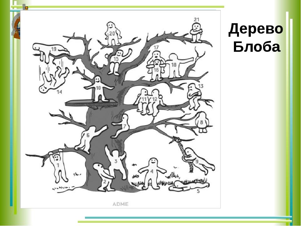 Дерево Блоба