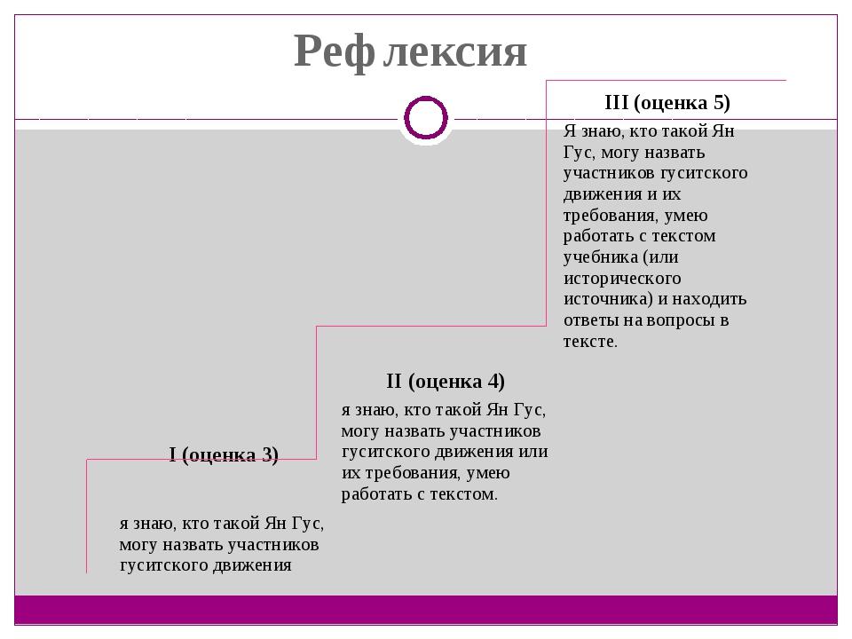 Рефлексия III (оценка 5) Я знаю, кто такой Ян Гус, могу назвать участников...